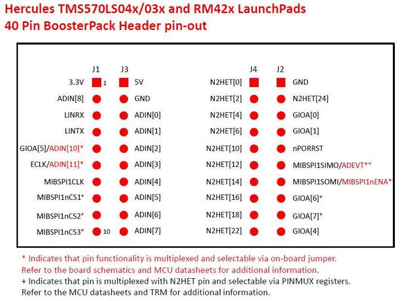 M430G2452 DATASHEET PDF